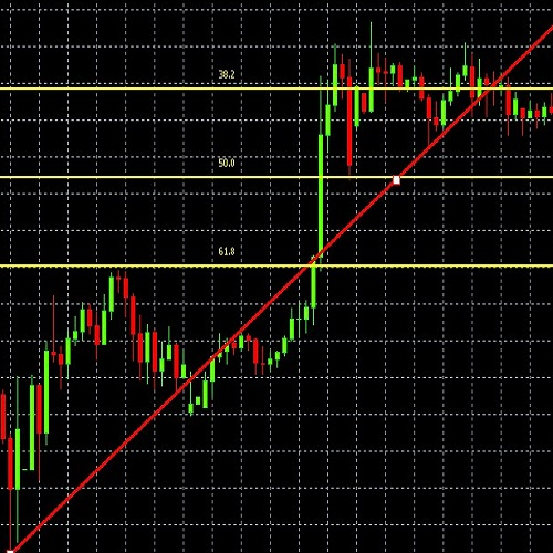 Fibonacci arc analysis