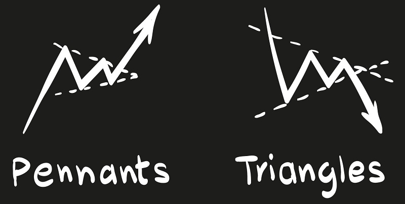 continuation patterns pennants and triangles