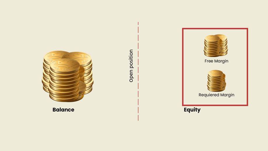 equity and balance